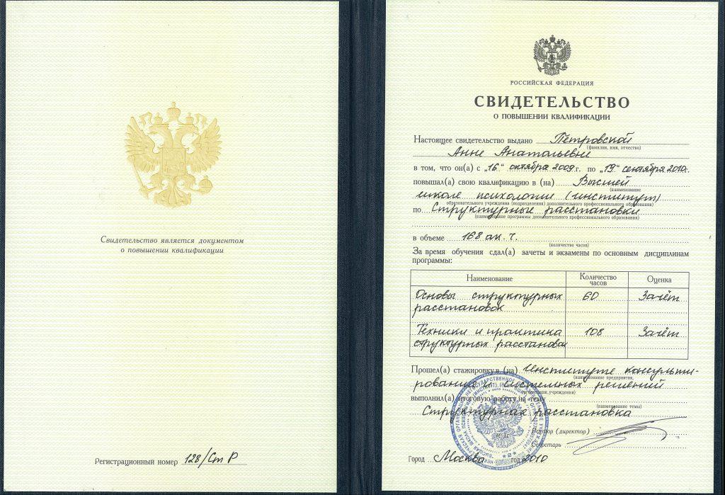 Структурные расстановки (Москва)